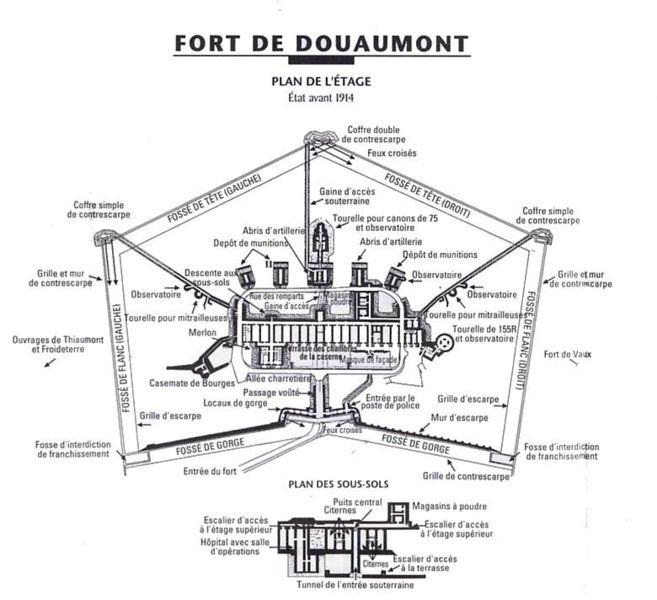Plan du fort de Douaumont, fleuron de la RFV
